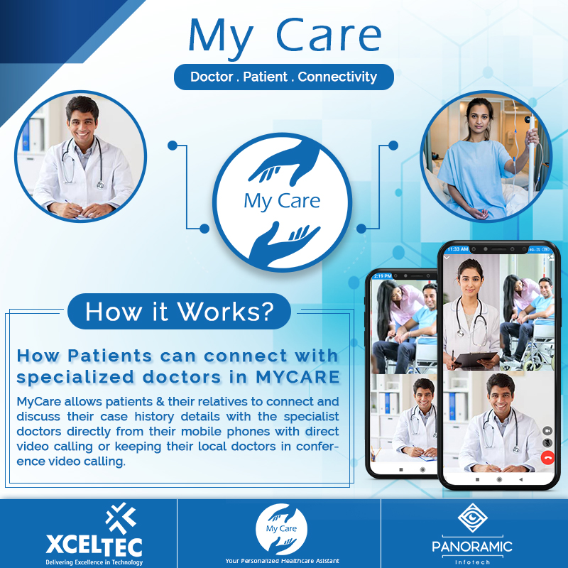 How MyCare Patients Can Connect with Specialized Doctors in MYCARE